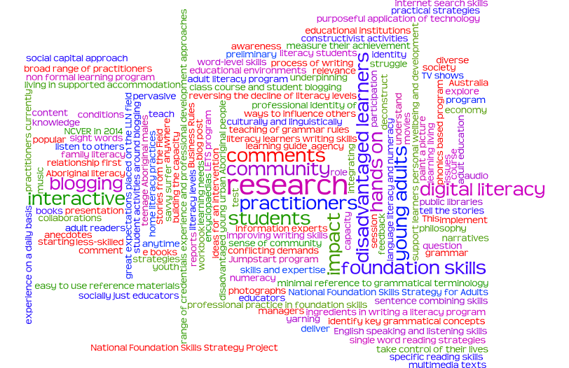 Wordle March Newsletter